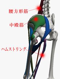 新宿の整骨院で足の痛みの治療改善