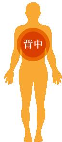 新宿の葵プラクティスで背中の痛み、肩甲骨の痛みの治療