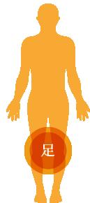 新宿の整骨院でお尻から太腿の裏にかけての痛みの治療改善